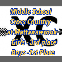 Middle School Cross Country at Mattanawcook JR. High Results